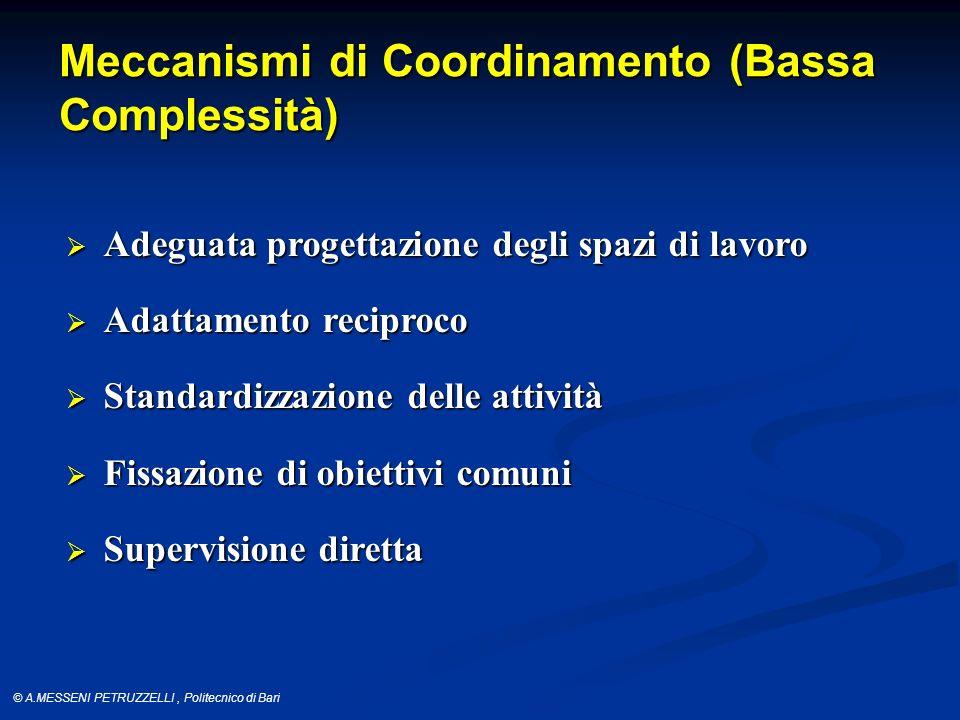 Meccanismi di Coordinamento (Bassa Complessità)