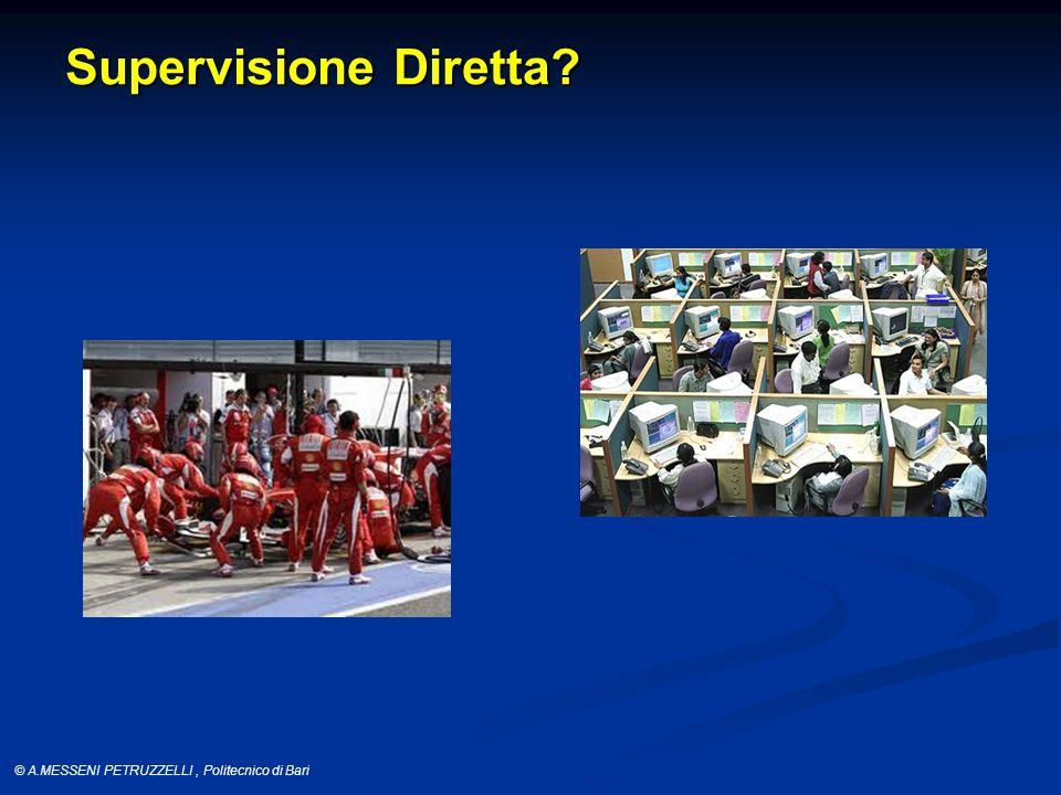 Supervisione Diretta
