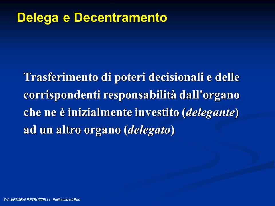 Delega e Decentramento