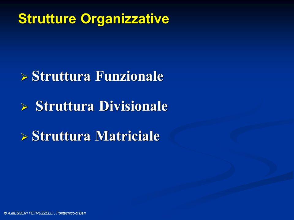 Struttura Divisionale Struttura Matriciale