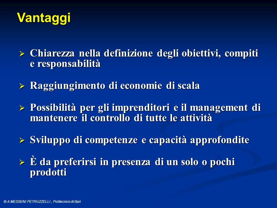 Vantaggi Chiarezza nella definizione degli obiettivi, compiti e responsabilità. Raggiungimento di economie di scala.