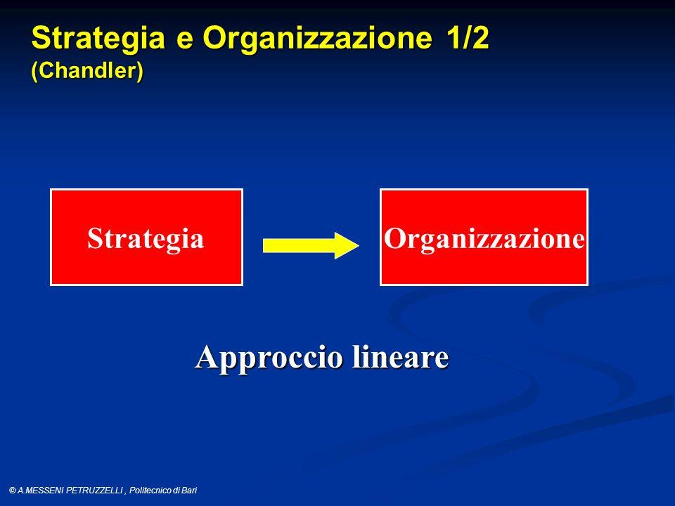 Approccio lineare Strategia e Organizzazione 1/2 Strategia