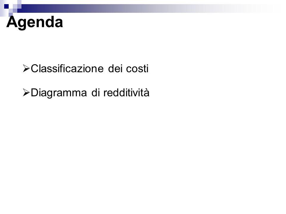 Agenda Classificazione dei costi Diagramma di redditività