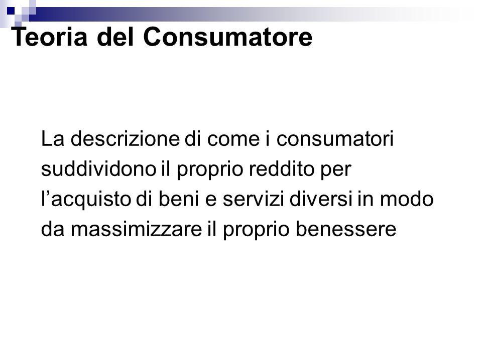 Teoria del Consumatore