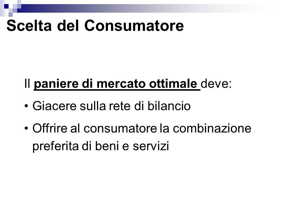 Scelta del Consumatore