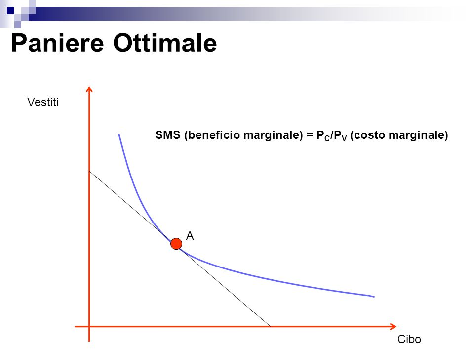 SMS (beneficio marginale) = PC/PV (costo marginale)