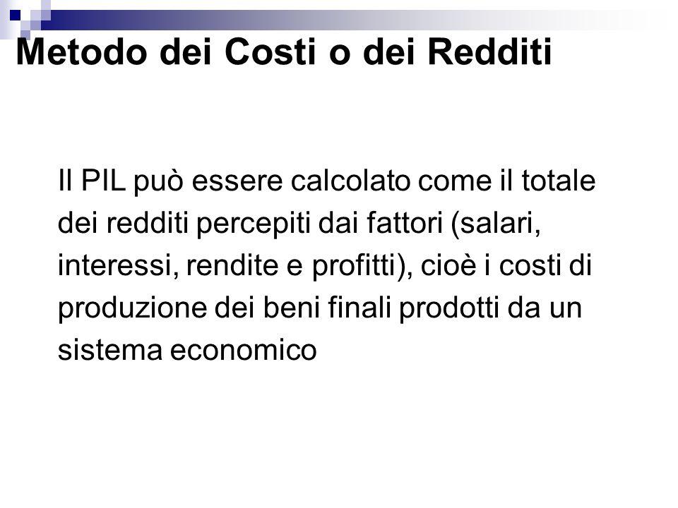 Metodo dei Costi o dei Redditi