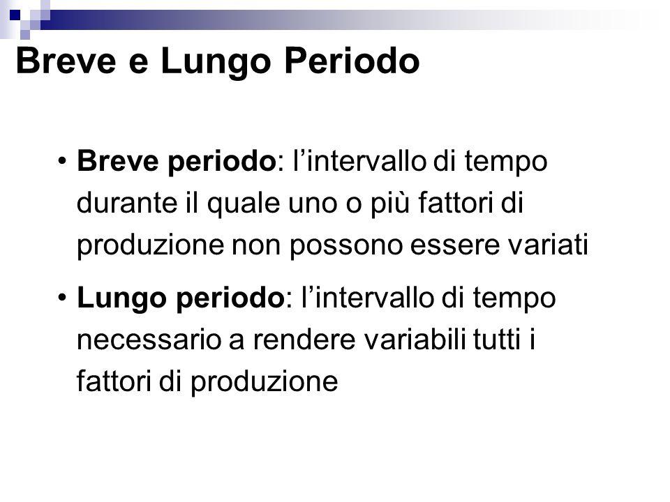 Breve e Lungo Periodo Breve periodo: l'intervallo di tempo durante il quale uno o più fattori di produzione non possono essere variati.