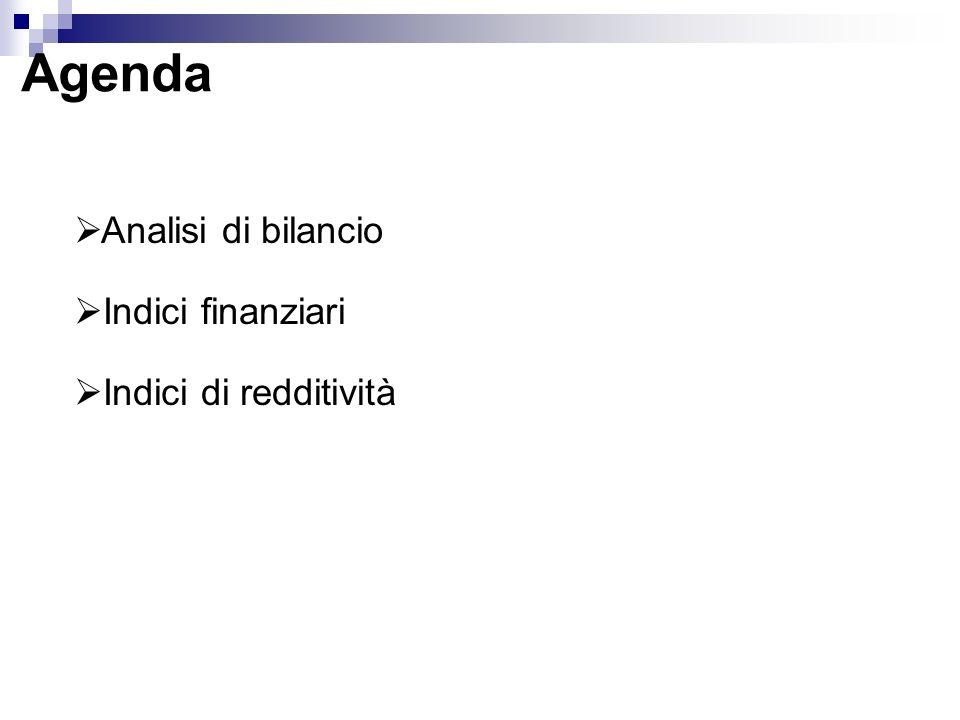 Agenda Analisi di bilancio Indici finanziari Indici di redditività