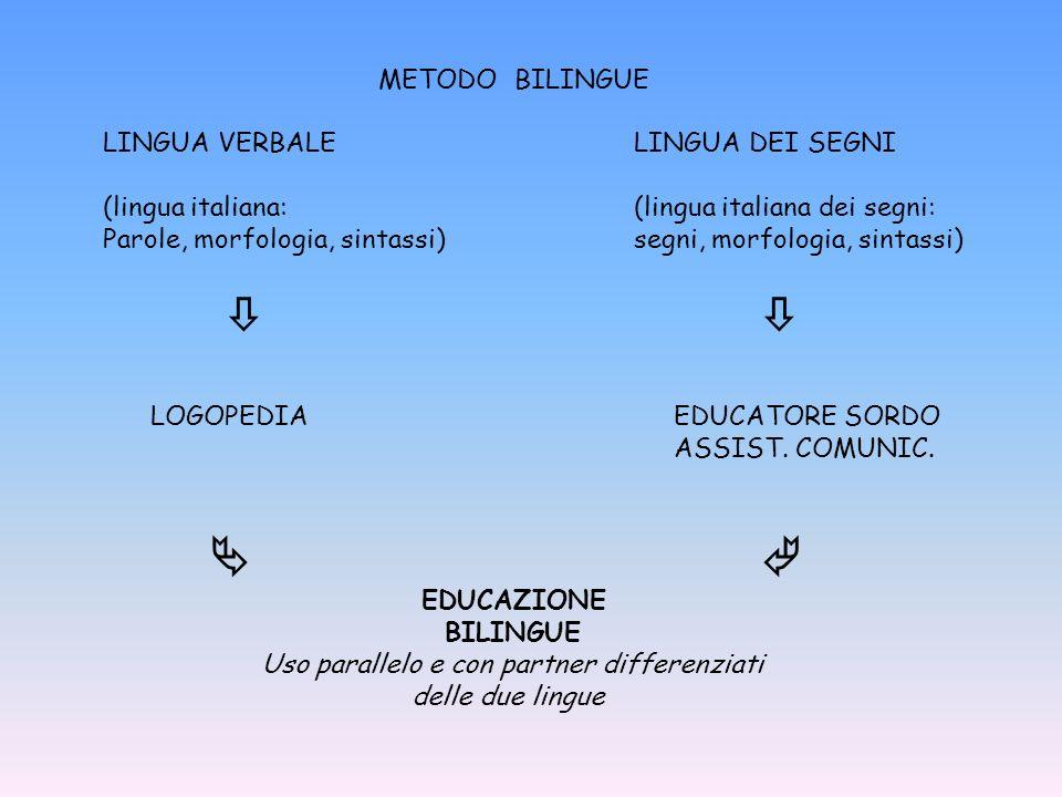 METODO BILINGUE LINGUA VERBALE LINGUA DEI SEGNI. (lingua italiana: (lingua italiana dei segni: