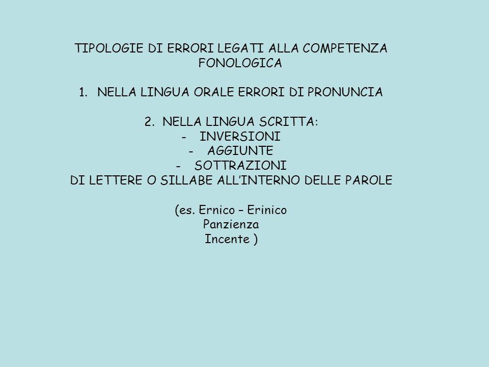 TIPOLOGIE DI ERRORI LEGATI ALLA COMPETENZA FONOLOGICA