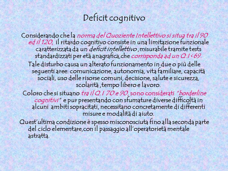Deficit cognitivo