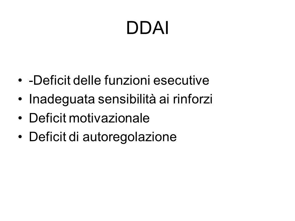 DDAI -Deficit delle funzioni esecutive