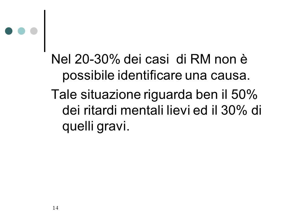 Nel 20-30% dei casi di RM non è possibile identificare una causa.