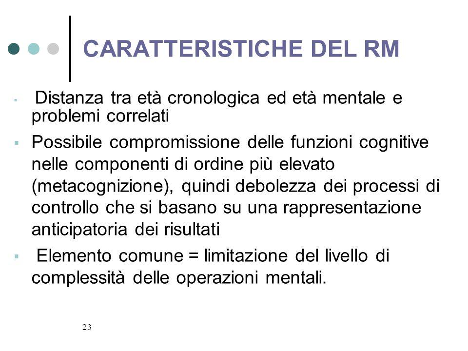 CARATTERISTICHE DEL RM