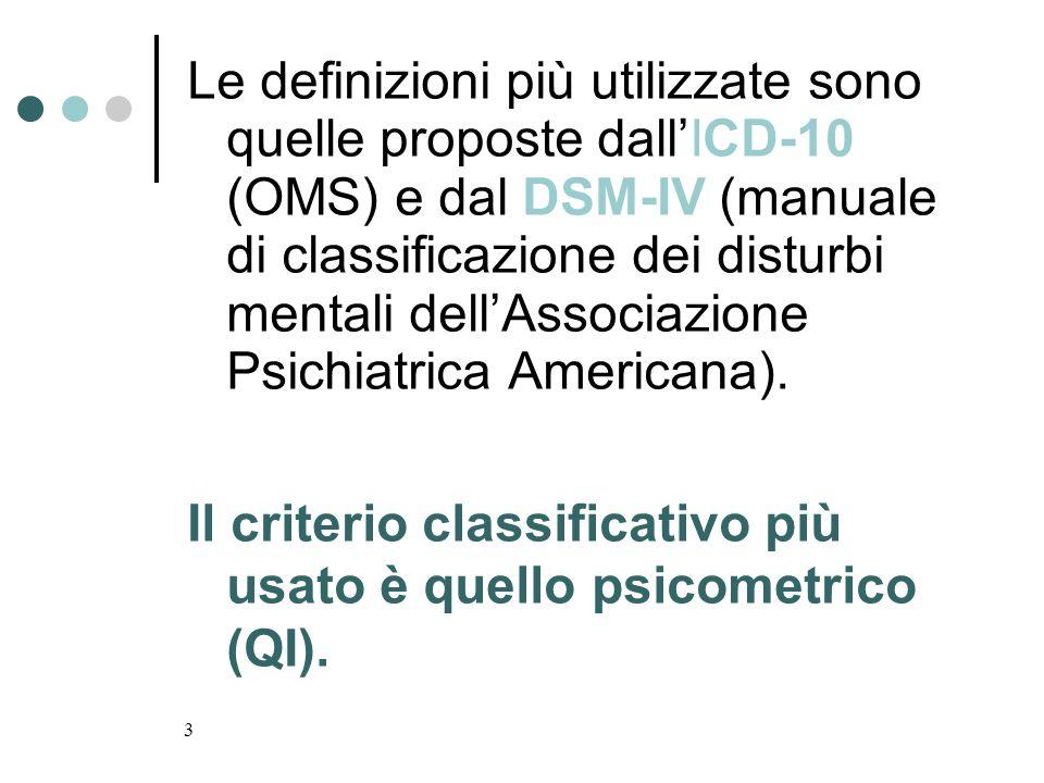 Le definizioni più utilizzate sono quelle proposte dall'ICD-10 (OMS) e dal DSM-IV (manuale di classificazione dei disturbi mentali dell'Associazione Psichiatrica Americana).
