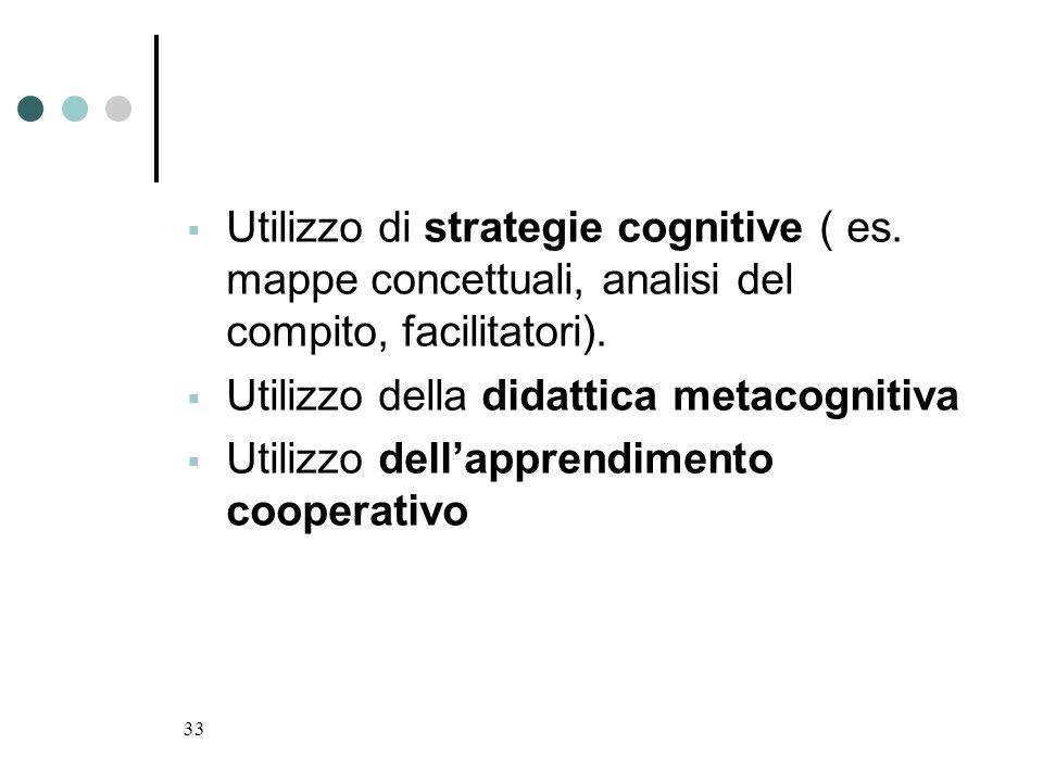 Utilizzo della didattica metacognitiva