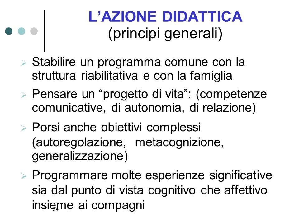L'AZIONE DIDATTICA (principi generali)