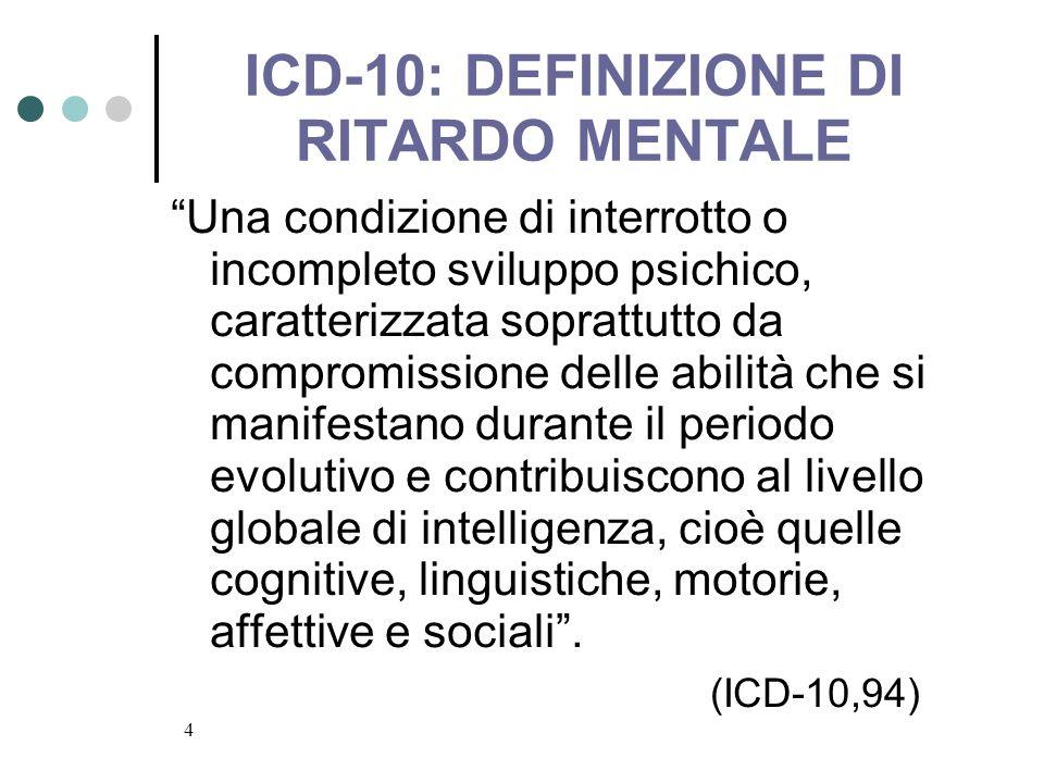 ICD-10: DEFINIZIONE DI RITARDO MENTALE