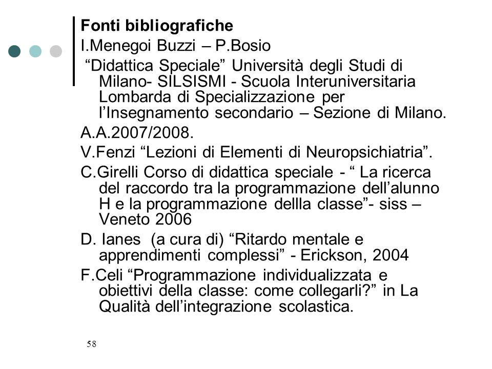 Fonti bibliografiche I.Menegoi Buzzi – P.Bosio.