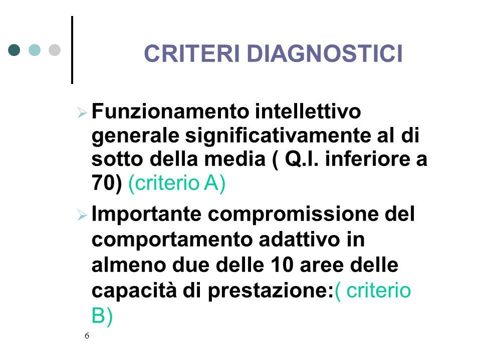 CRITERI DIAGNOSTICIFunzionamento intellettivo generale significativamente al di sotto della media ( Q.I. inferiore a 70) (criterio A)