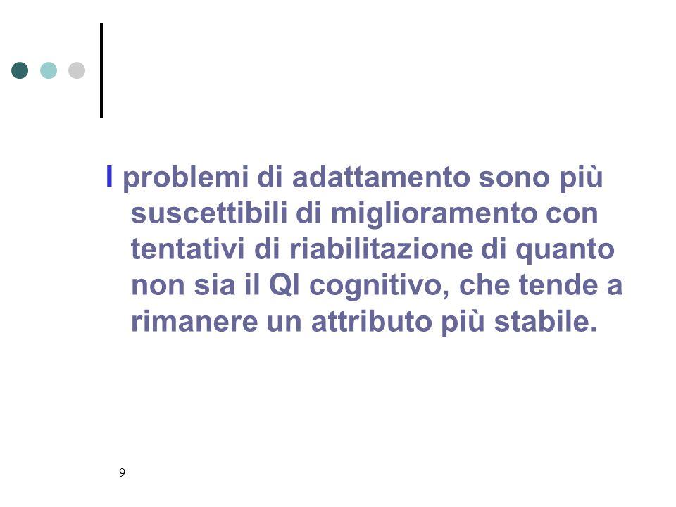 I problemi di adattamento sono più suscettibili di miglioramento con tentativi di riabilitazione di quanto non sia il QI cognitivo, che tende a rimanere un attributo più stabile.