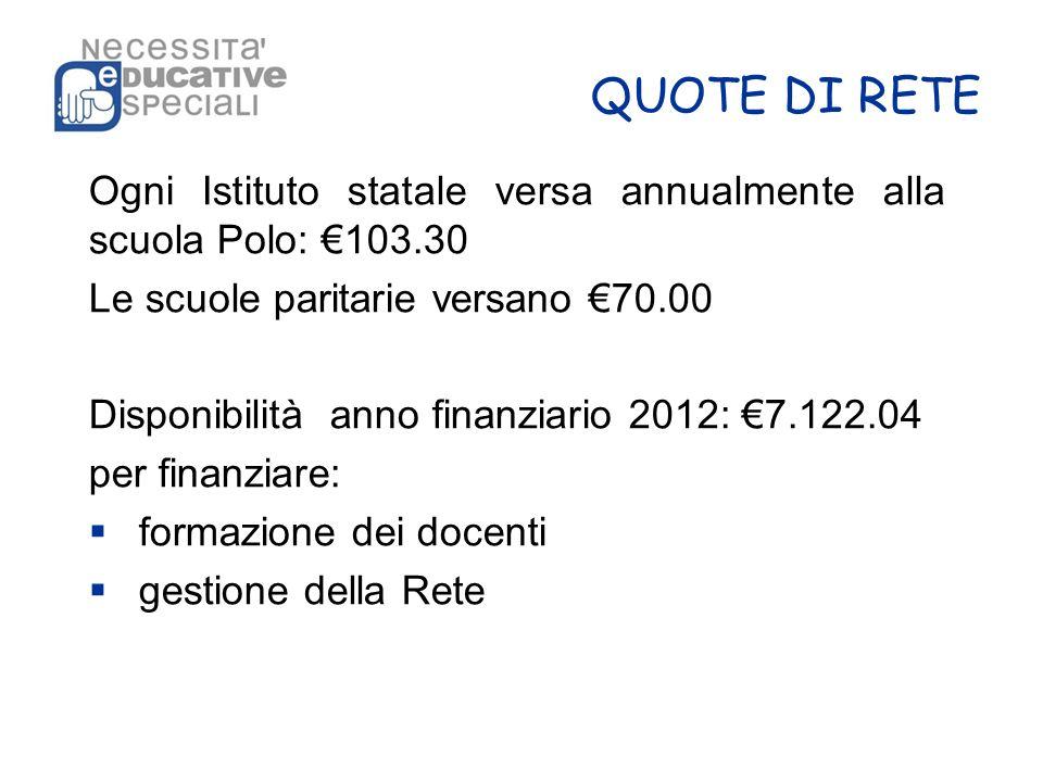 QUOTE DI RETE Ogni Istituto statale versa annualmente alla scuola Polo: €103.30. Le scuole paritarie versano €70.00.