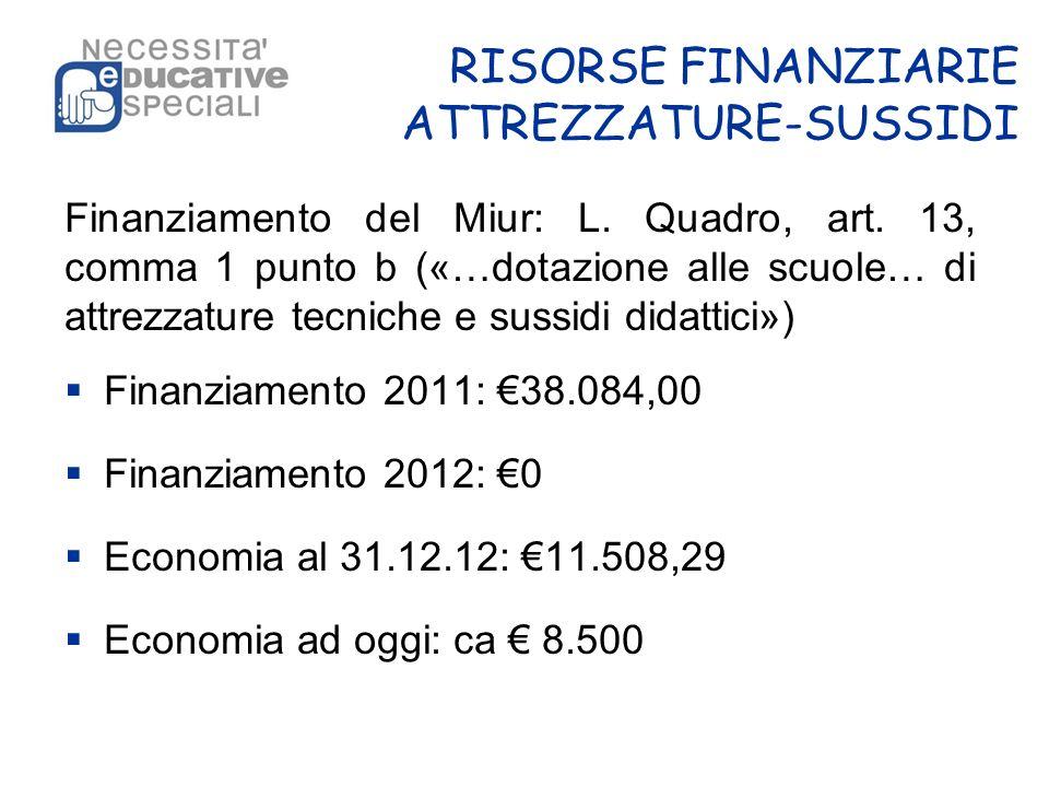 RISORSE FINANZIARIE ATTREZZATURE-SUSSIDI