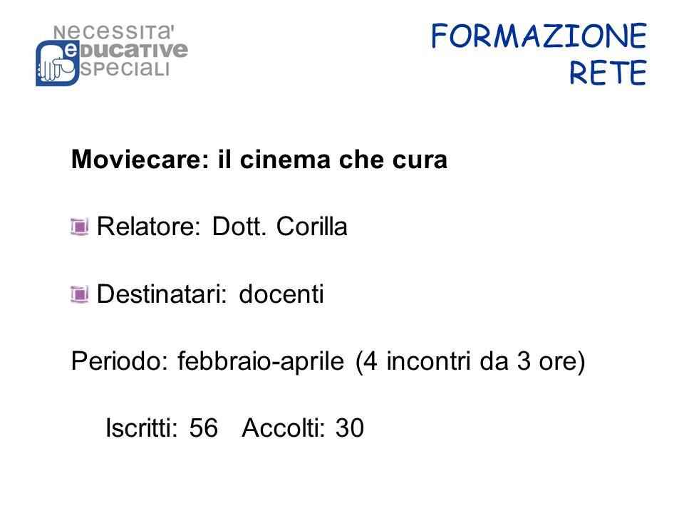 FORMAZIONE RETE Moviecare: il cinema che cura Relatore: Dott. Corilla
