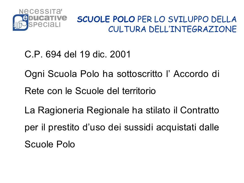 SCUOLE POLO PER LO SVILUPPO DELLA CULTURA DELL'INTEGRAZIONE
