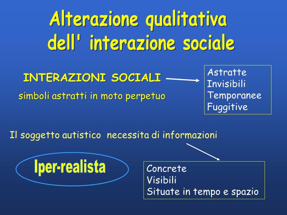 Alterazione qualitativa dell interazione sociale