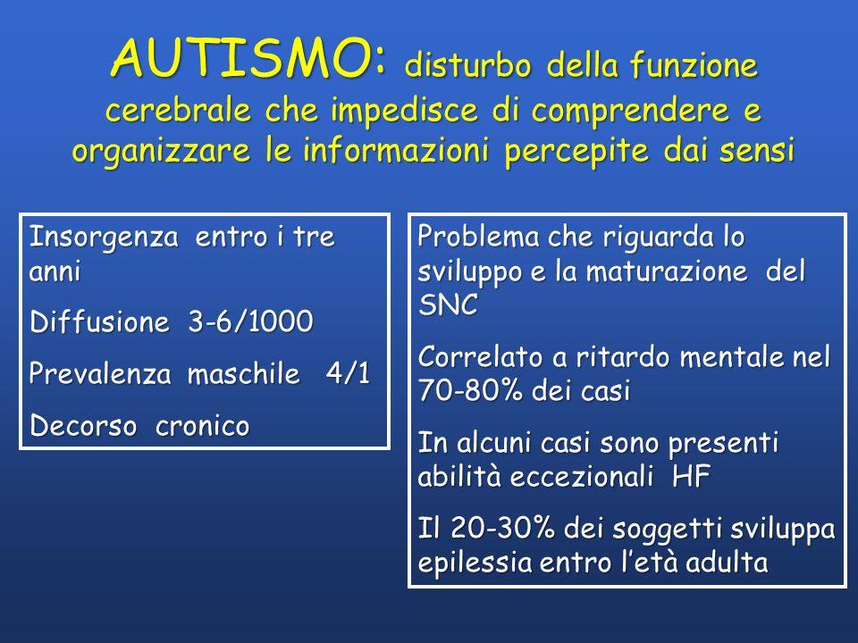 AUTISMO: disturbo della funzione cerebrale che impedisce di comprendere e organizzare le informazioni percepite dai sensi