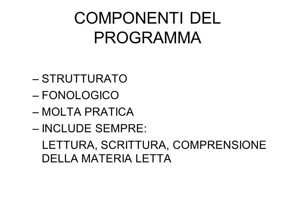 COMPONENTI DEL PROGRAMMA
