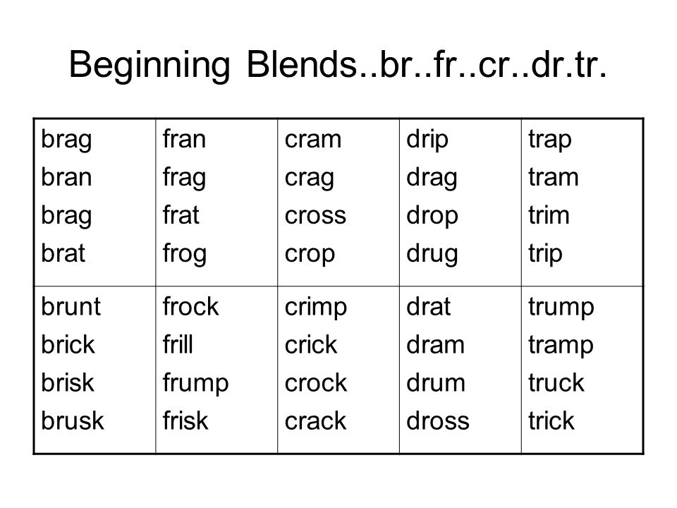 Beginning Blends..br..fr..cr..dr.tr.