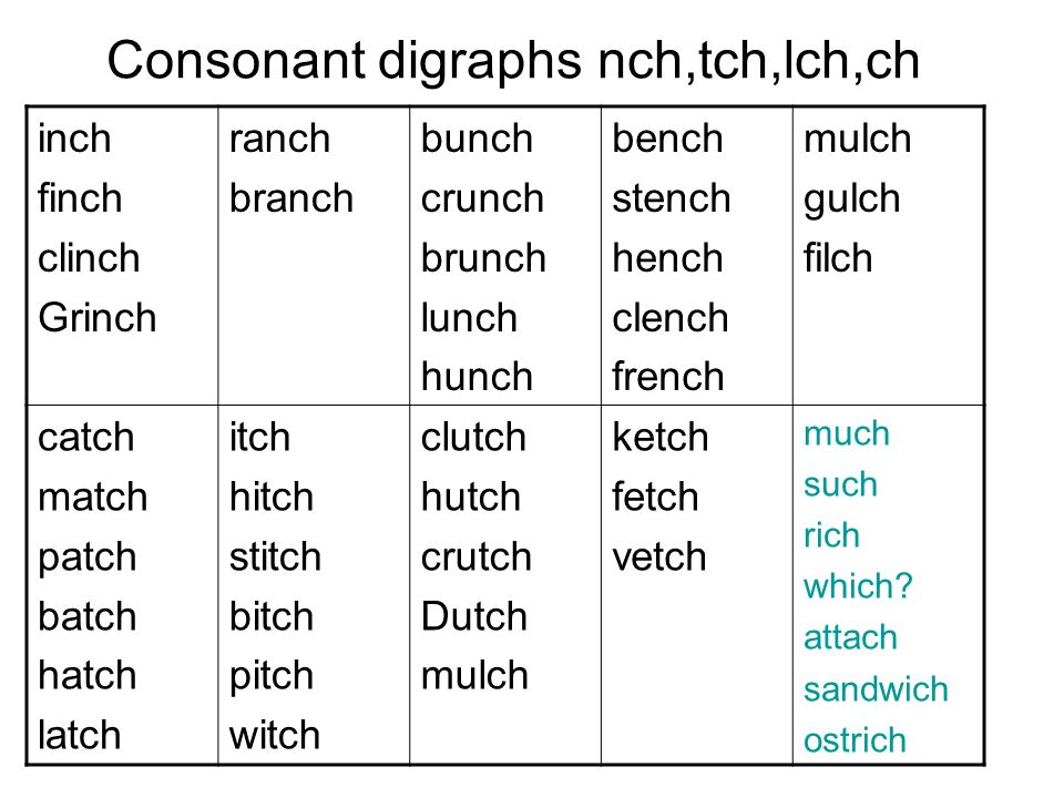 Consonant digraphs nch,tch,lch,ch