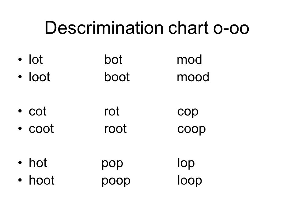 Descrimination chart o-oo