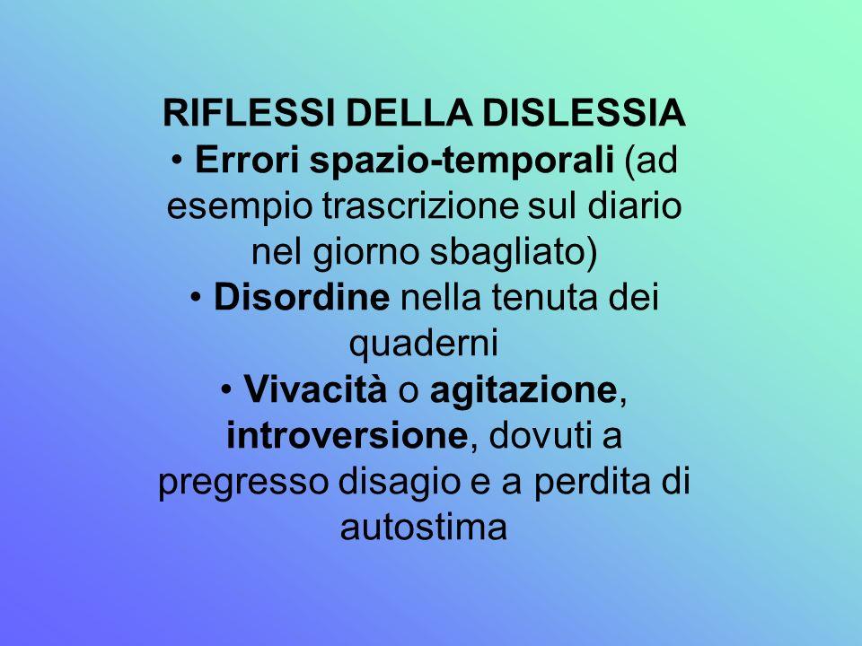RIFLESSI DELLA DISLESSIA