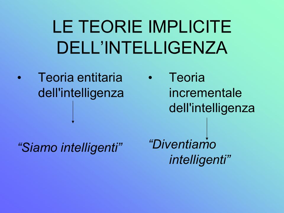 LE TEORIE IMPLICITE DELL'INTELLIGENZA