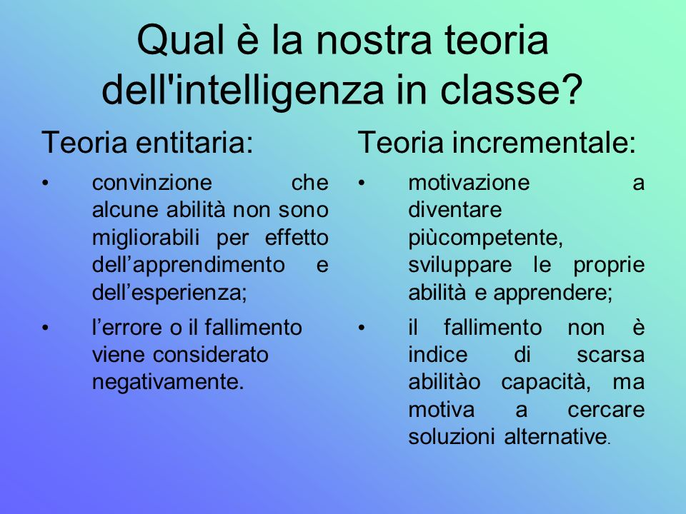 Qual è la nostra teoria dell intelligenza in classe