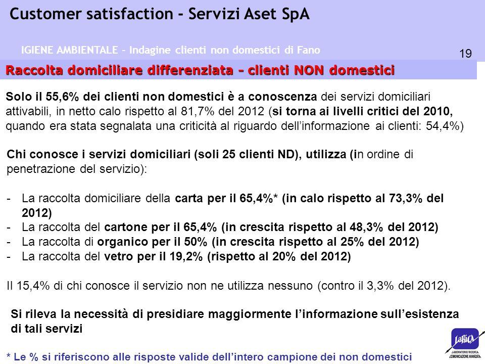 Raccolta domiciliare differenziata - clienti NON domestici