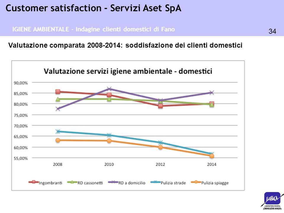 Valutazione comparata 2008-2014: soddisfazione dei clienti domestici