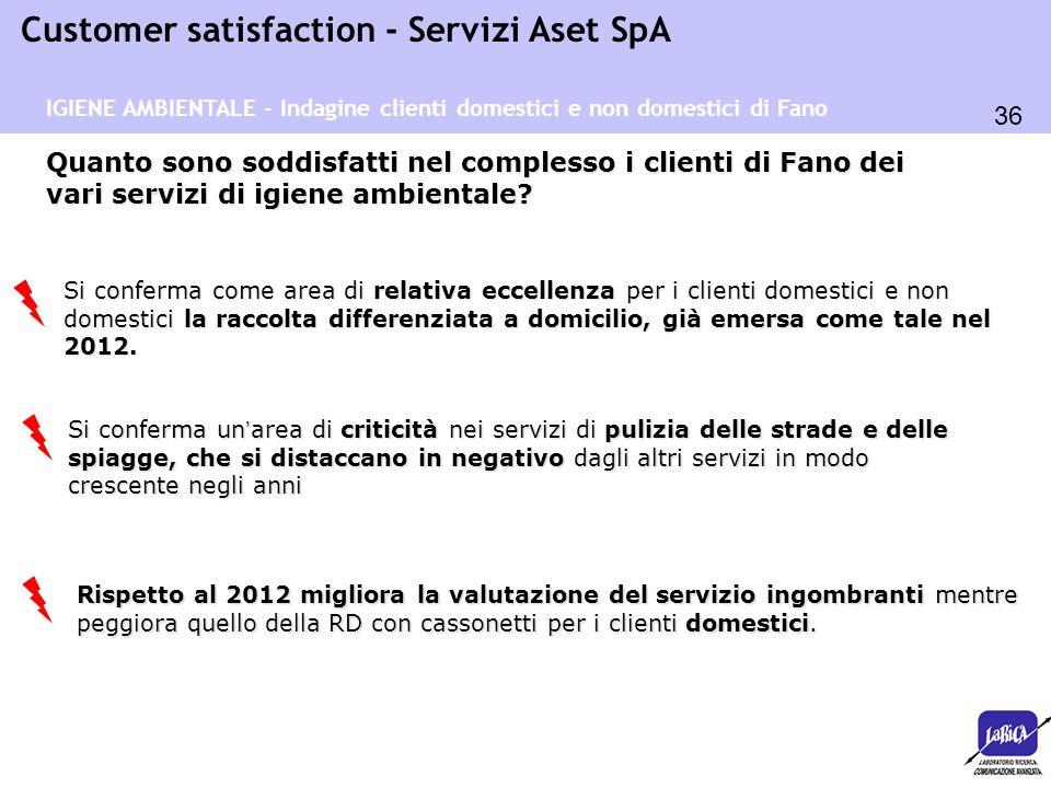 IGIENE AMBIENTALE - Indagine clienti domestici e non domestici di Fano