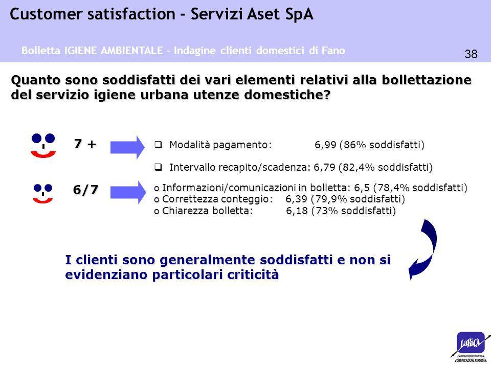 Bolletta IGIENE AMBIENTALE - Indagine clienti domestici di Fano