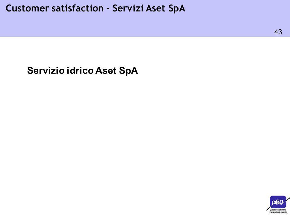 Servizio idrico Aset SpA