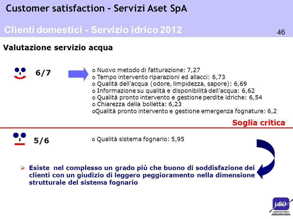 Clienti domestici - Servizio idrico 2012