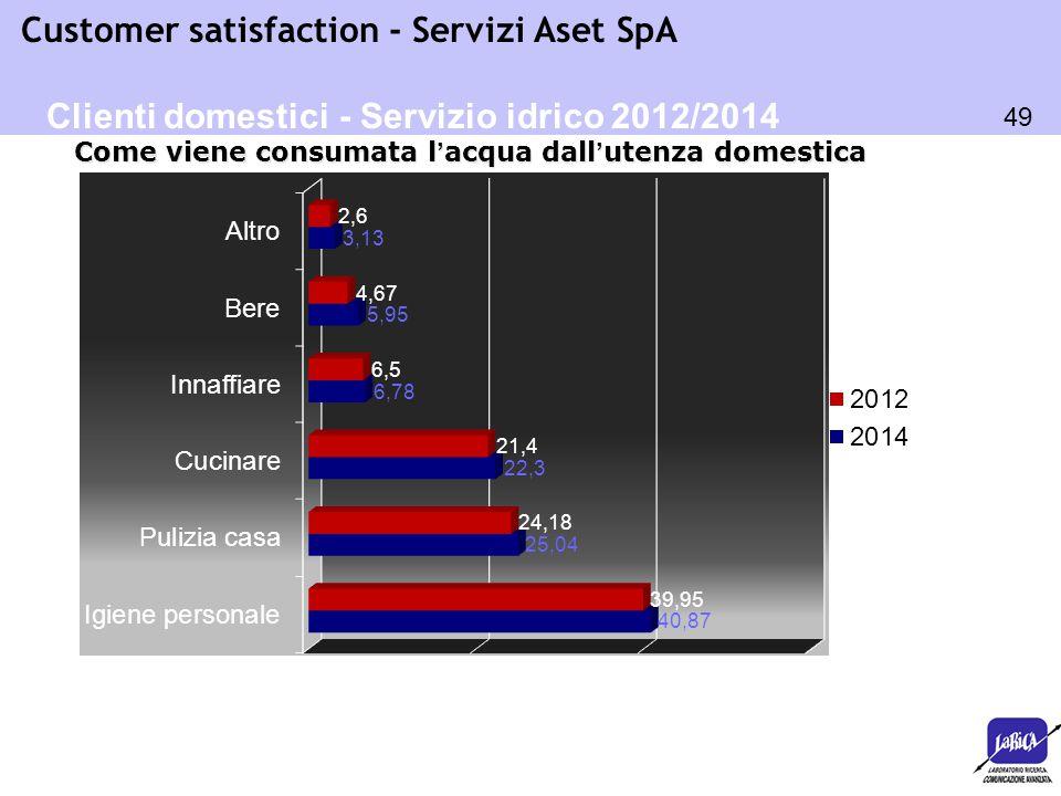 Clienti domestici - Servizio idrico 2012/2014