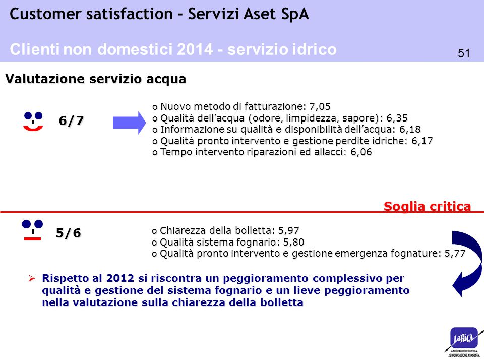 Clienti non domestici 2014 - servizio idrico