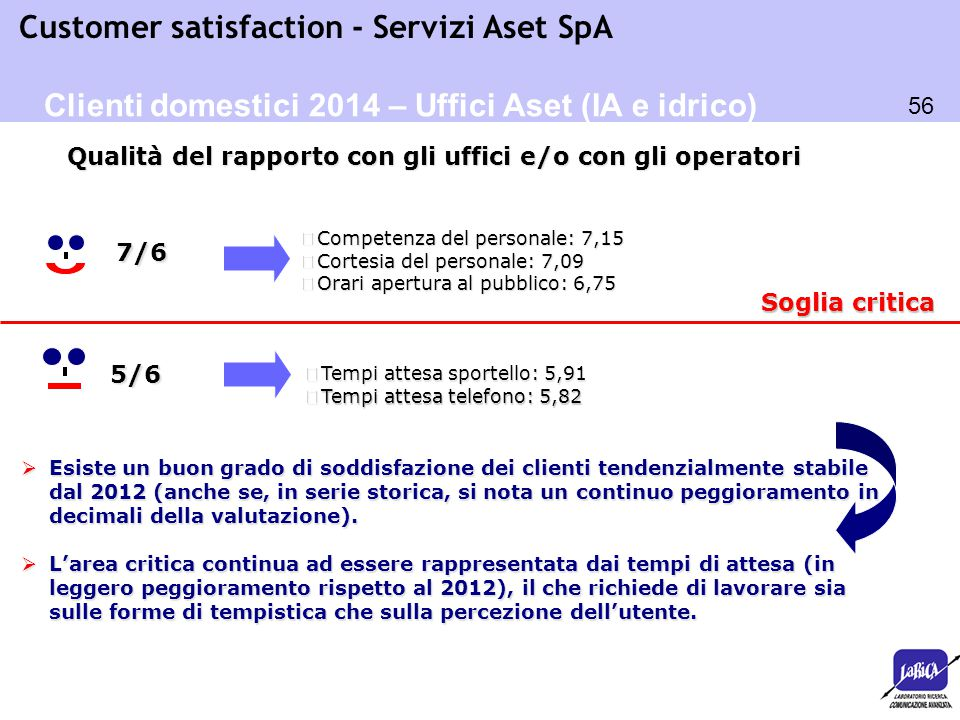 Clienti domestici 2014 – Uffici Aset (IA e idrico)