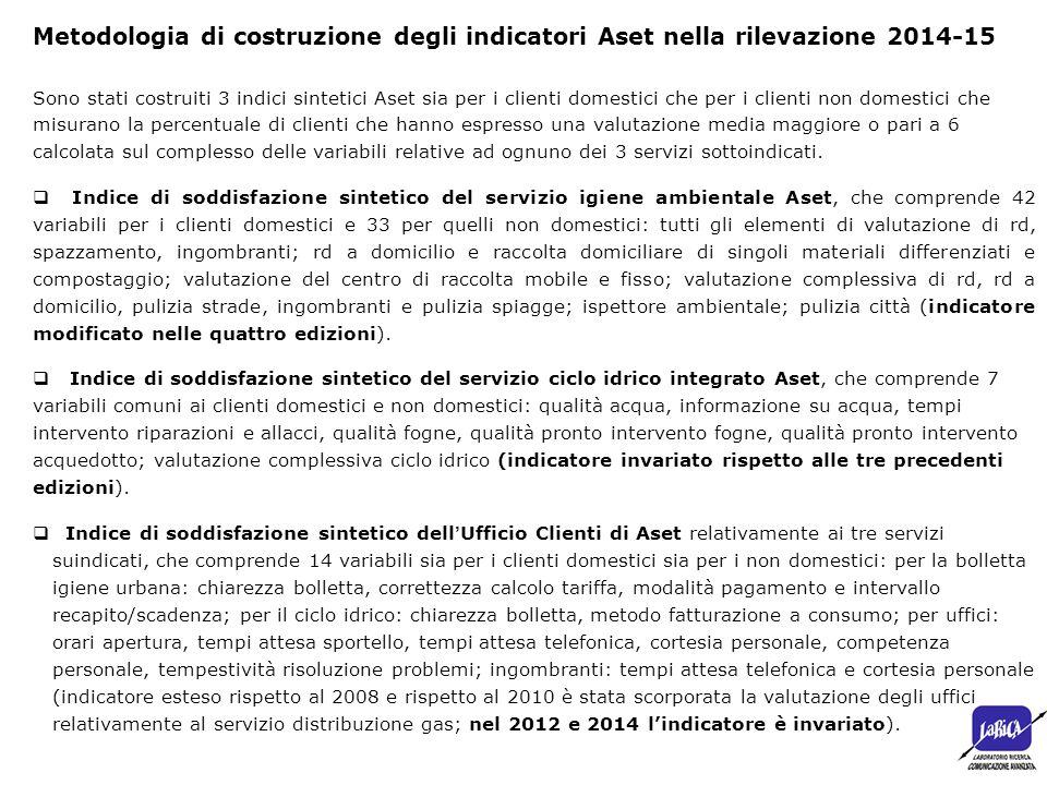 Metodologia di costruzione degli indicatori Aset nella rilevazione 2014-15
