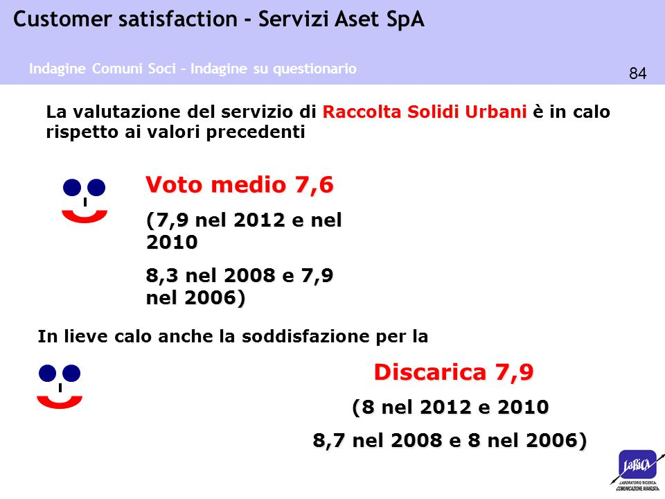 Voto medio 7,6 Discarica 7,9 (7,9 nel 2012 e nel 2010